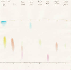 separation of metal ions by paper chromatography Paper chromatography will be used in this experiment  avoid contact with the  metal ion solutions, the eluting solvent, and the visualizing.